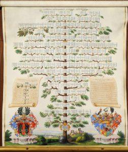 Az Apponyi Sándor által készíttetett Apponyi-családfa. Kézzel festett pergamen 19. század vége–20. század eleje (OSZK Régi Nyomtatványok Tára)